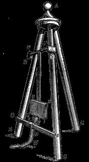 Балистический маятник Робинсона, 1742г.